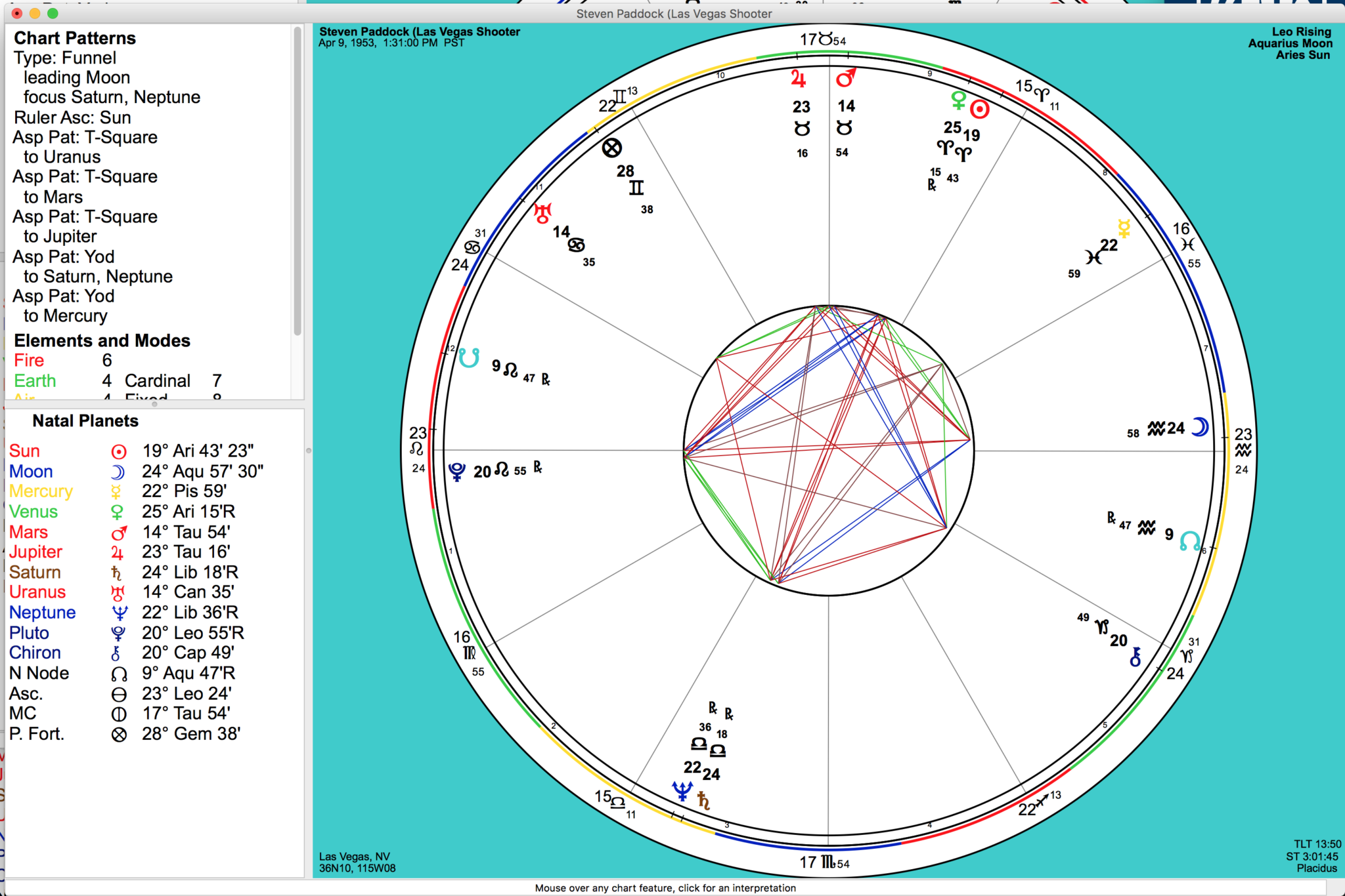 The astrological chart of Stephen Paddock, the Las Vegas shooter